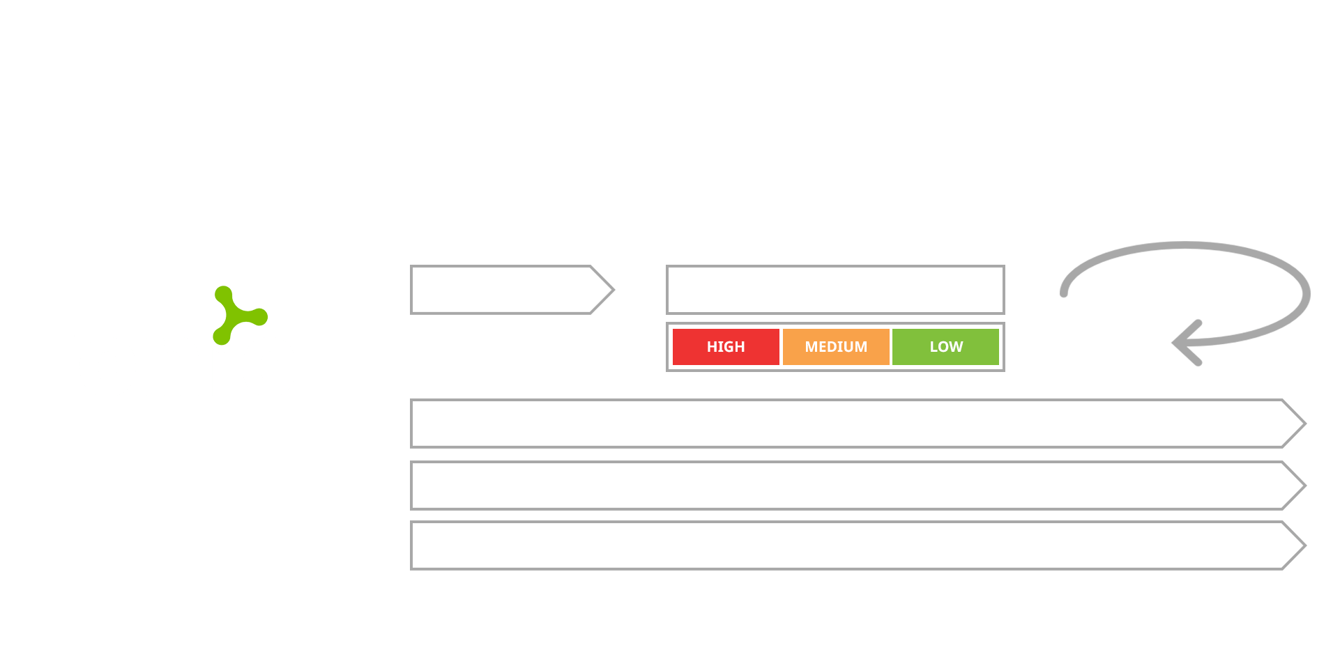 KYC and onbarding